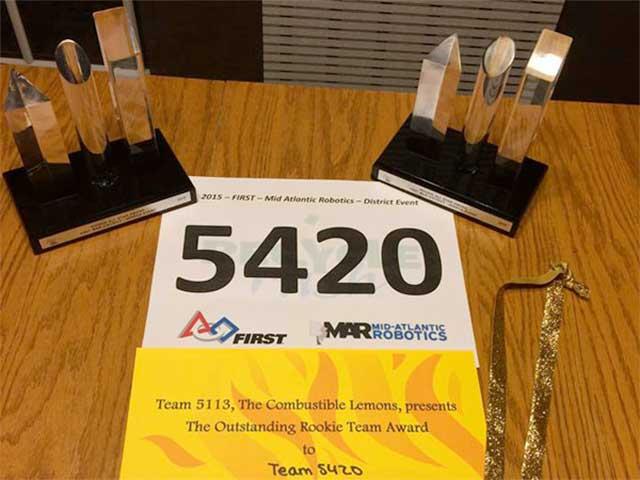 Velocity wins MAR Rookie All Star Award